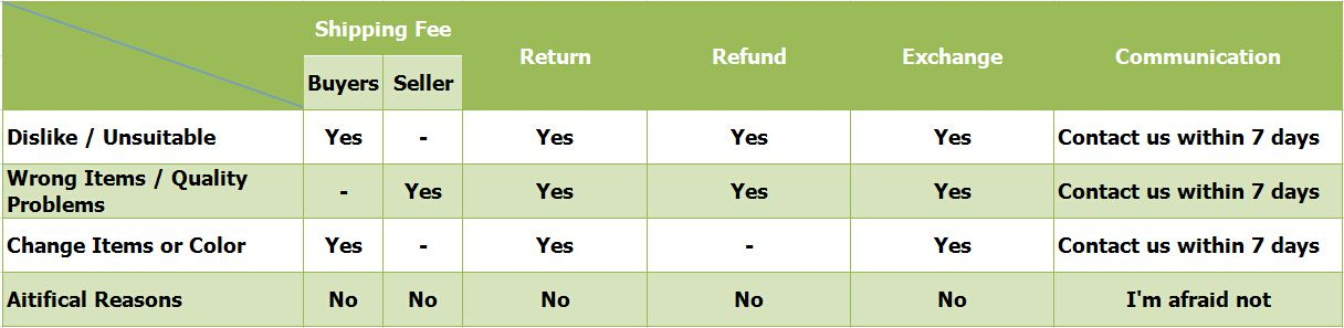 return and refund conditions