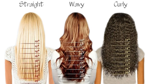 5 tips to choose best hair extensions new star hair blog hair extensions length pmusecretfo Images